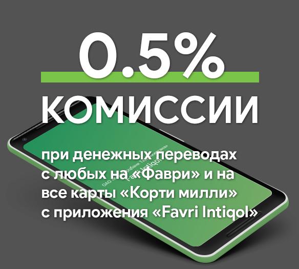 Мобильное приложение Favri Intiqol